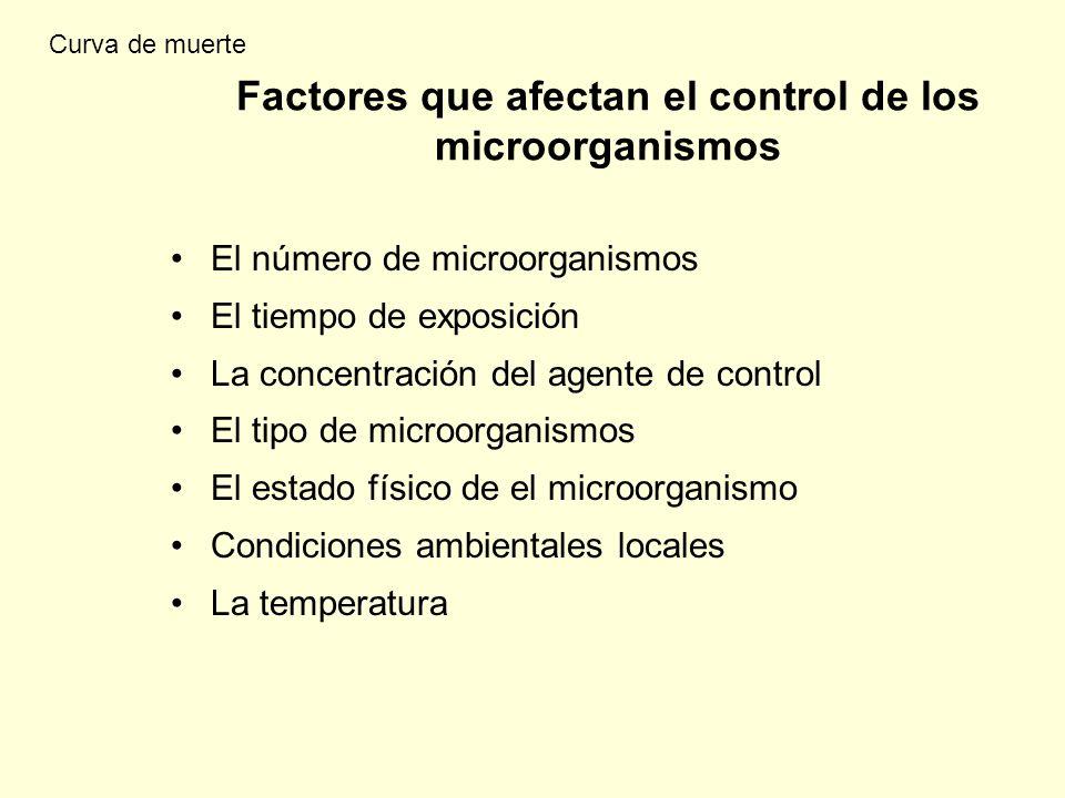 Factores que afectan el control de los microorganismos El número de microorganismos El tiempo de exposición La concentración del agente de control El tipo de microorganismos El estado físico de el microorganismo Condiciones ambientales locales La temperatura Curva de muerte