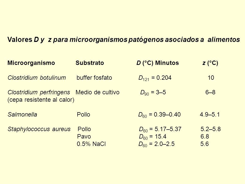 Valores D y z para microorganismos patógenos asociados a alimentos Microorganismo Substrato D (°C) Minutos z (°C) Clostridium botulinum buffer fosfato D 121 = 0.204 10 Clostridium perfringens Medio de cultivo D 90 = 3–5 6–8 (cepa resistente al calor) Salmonella Pollo D 60 = 0.39–0.40 4.9–5.1 Staphylococcus aureus Pollo D 60 = 5.17–5.37 5.2–5.8 Pavo D 60 = 15.4 6.8 0.5% NaCl D 60 = 2.0–2.5 5.6