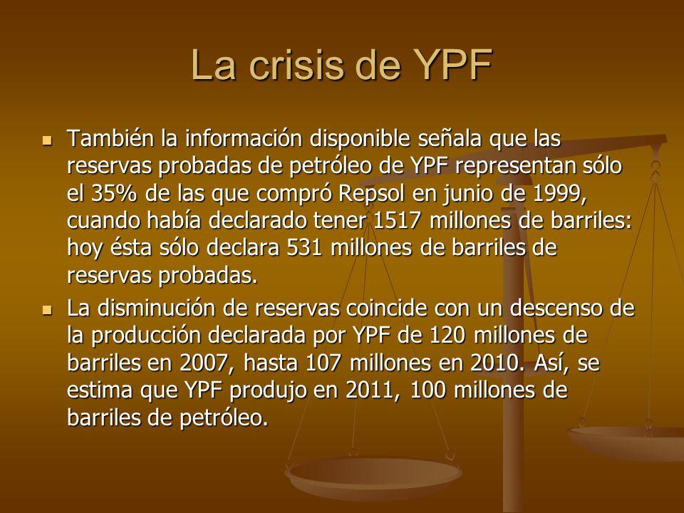 La crisis de YPF También la información disponible señala que las reservas probadas de petróleo de YPF representan sólo el 35% de las que compró Repso