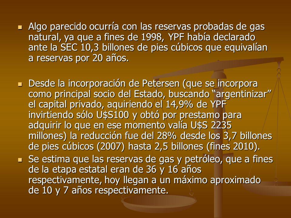 Algo parecido ocurría con las reservas probadas de gas natural, ya que a fines de 1998, YPF había declarado ante la SEC 10,3 billones de pies cúbicos