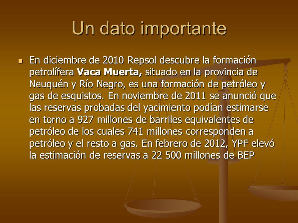 Un dato importante En diciembre de 2010 Repsol descubre la formación petrolífera Vaca Muerta, situado en la provincia de Neuquén y Río Negro, es una f