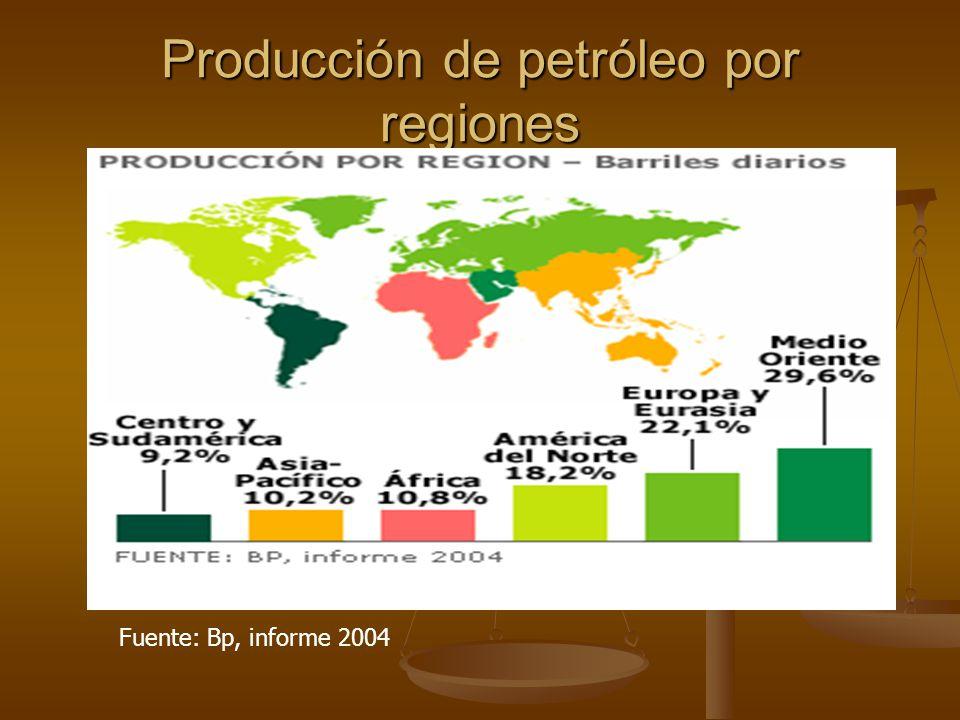 Producción de petróleo por regiones Fuente: Bp, informe 2004