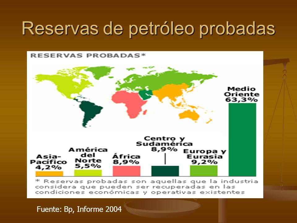 Reservas de petróleo probadas Fuente: Bp, Informe 2004