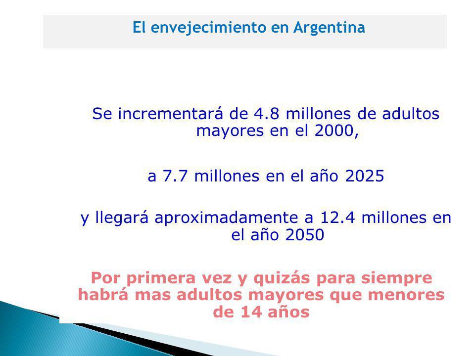 El envejecimiento en Argentina Se incrementará de 4.8 millones de adultos mayores en el 2000, a 7.7 millones en el año 2025 y llegará aproximadamente a 12.4 millones en el año 2050 Por primera vez y quizás para siempre habrá mas adultos mayores que menores de 14 años