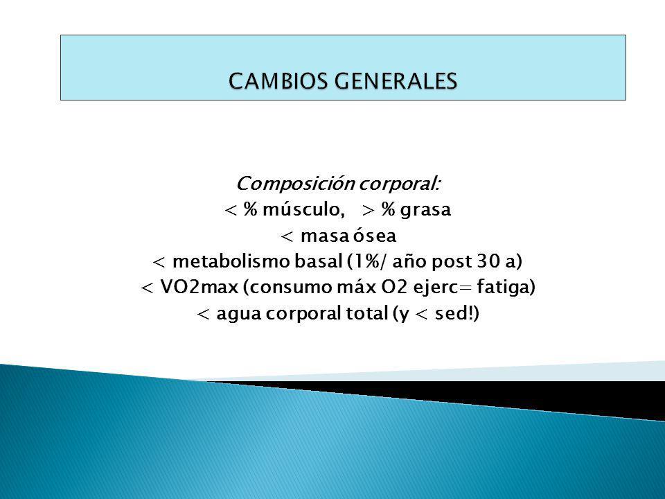 Composición corporal: % grasa < masa ósea < metabolismo basal (1%/ año post 30 a) < VO2max (consumo máx O2 ejerc= fatiga) < agua corporal total (y < sed!)