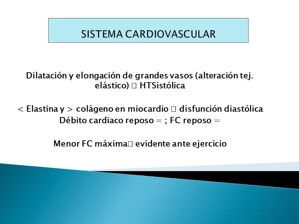 Dilatación y elongación de grandes vasos (alteración tej.