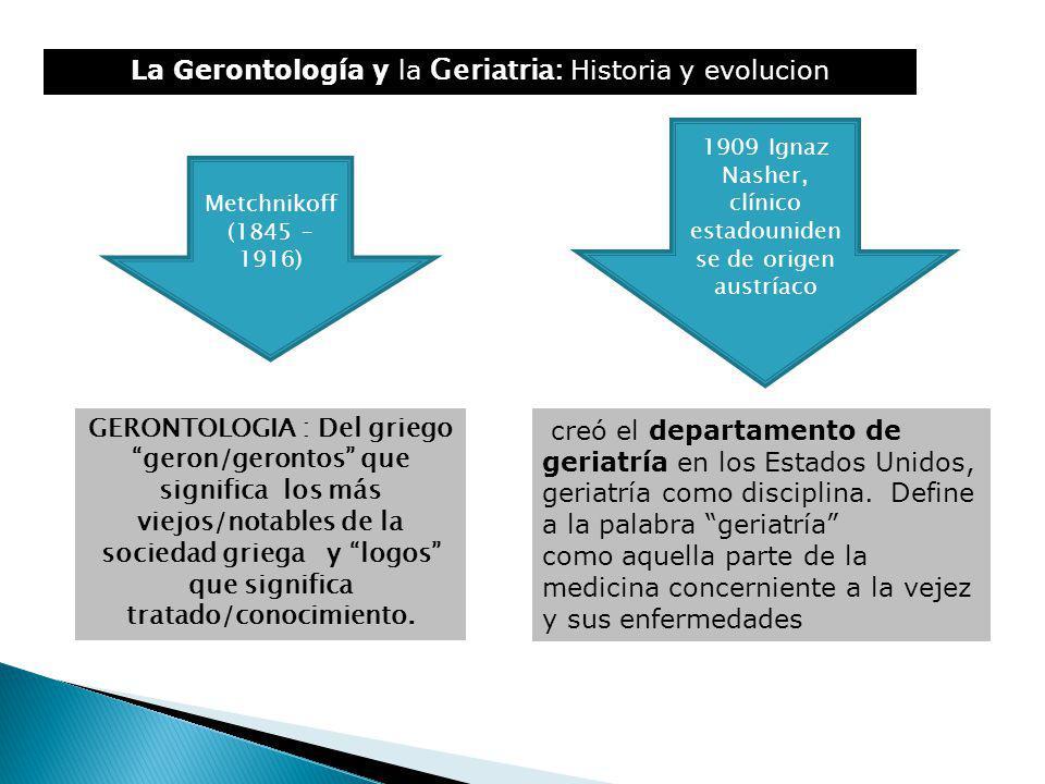 La Gerontología y la Geriatria: Historia y evolucion GERONTOLOGIA : Del griego geron/gerontos que significa los más viejos/notables de la sociedad griega y logos que significa tratado/conocimiento.