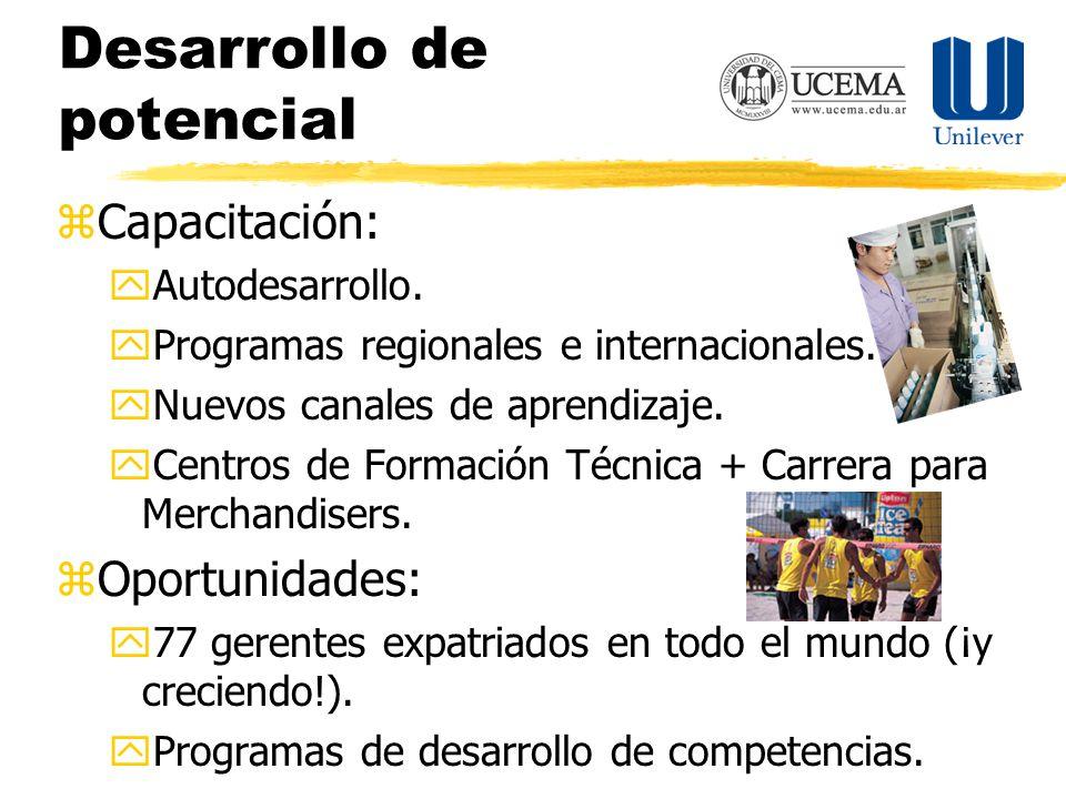 zCapacitación: yAutodesarrollo.yProgramas regionales e internacionales.
