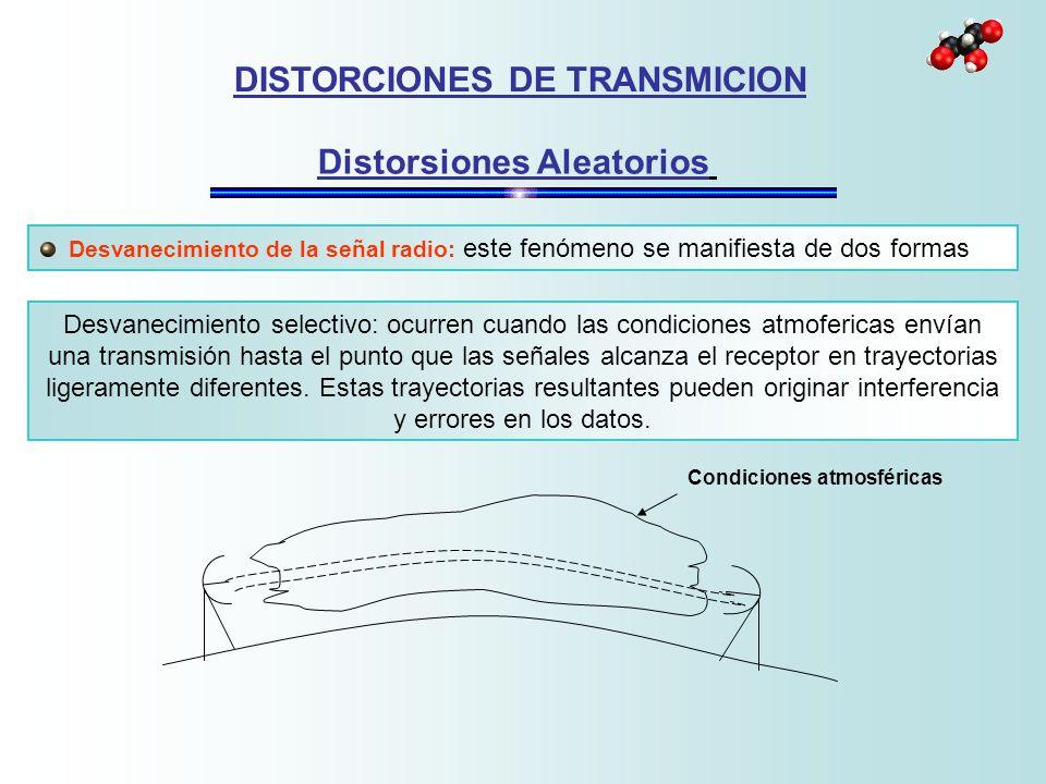 Desvanecimiento de la señal radio: este fenómeno se manifiesta de dos formas DISTORCIONES DE TRANSMICION Distorsiones Aleatorios Desvanecimiento selec