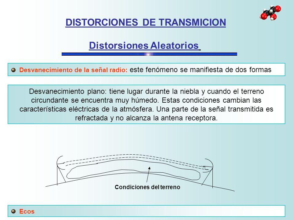 Desvanecimiento de la señal radio: este fenómeno se manifiesta de dos formas Ecos DISTORCIONES DE TRANSMICION Distorsiones Aleatorios Desvanecimiento