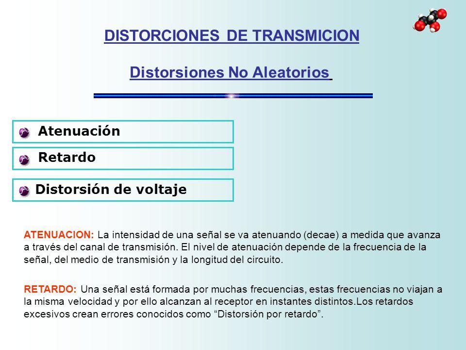 DISTORCIONES DE TRANSMICION Distorsiones No Aleatorios Atenuación Retardo Distorsión de voltaje ATENUACION: La intensidad de una señal se va atenuando