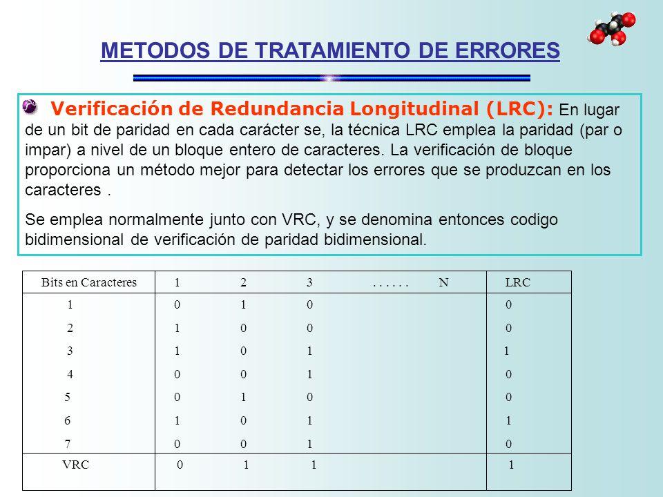 METODOS DE TRATAMIENTO DE ERRORES Verificación de Redundancia Longitudinal (LRC): En lugar de un bit de paridad en cada carácter se, la técnica LRC em