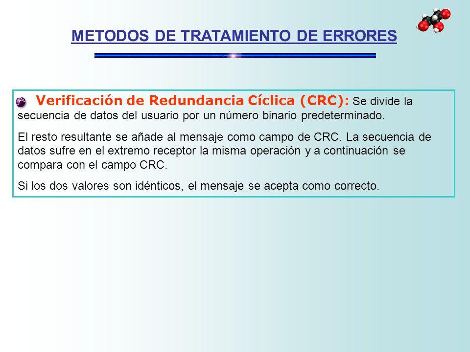 METODOS DE TRATAMIENTO DE ERRORES Verificación de Redundancia Cíclica (CRC): Se divide la secuencia de datos del usuario por un número binario predete