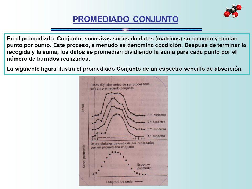 PROMEDIADO CONJUNTO En el promediado Conjunto, sucesivas series de datos (matrices) se recogen y suman punto por punto. Este proceso, a menudo se deno