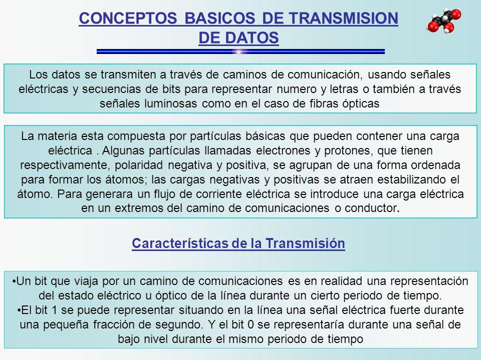 CONCEPTOS BASICOS DE TRANSMISION DE DATOS Los datos se transmiten a través de caminos de comunicación, usando señales eléctricas y secuencias de bits