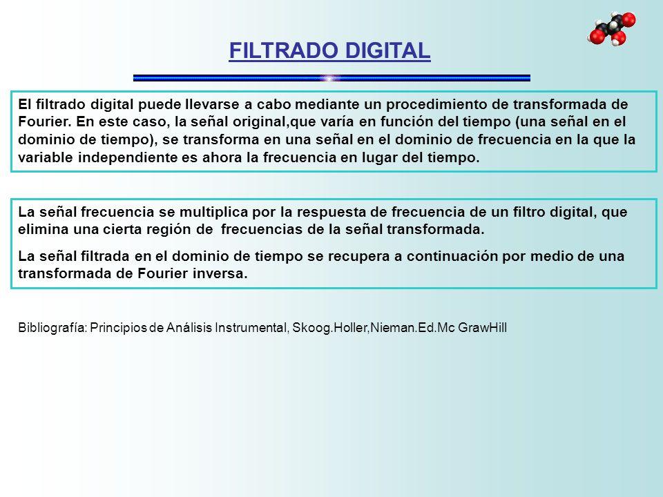 FILTRADO DIGITAL El filtrado digital puede llevarse a cabo mediante un procedimiento de transformada de Fourier. En este caso, la señal original,que v