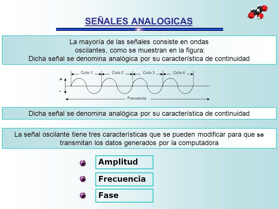 SEÑALES ANALOGICAS La mayoría de las señales consiste en ondas oscilantes, como se muestran en la figura: Dicha señal se denomina analógica por su car