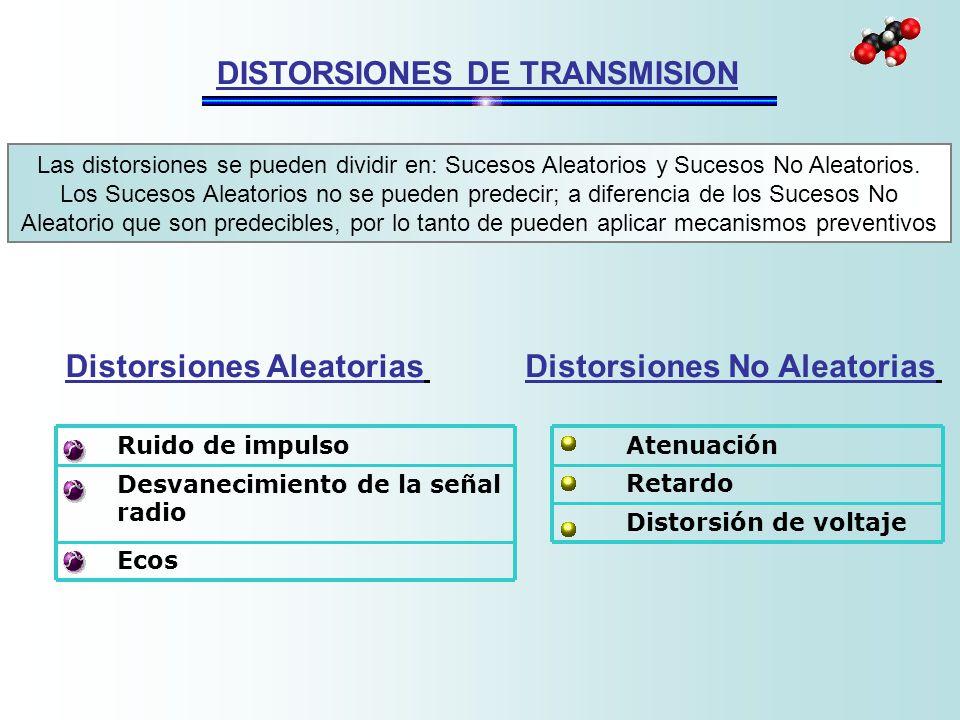 Las distorsiones se pueden dividir en: Sucesos Aleatorios y Sucesos No Aleatorios. Los Sucesos Aleatorios no se pueden predecir; a diferencia de los S