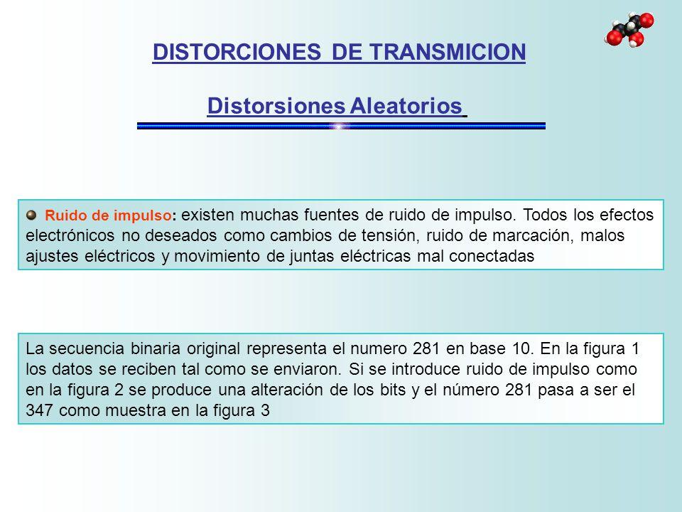 DISTORCIONES DE TRANSMICION Distorsiones Aleatorios Ruido de impulso: existen muchas fuentes de ruido de impulso. Todos los efectos electrónicos no de