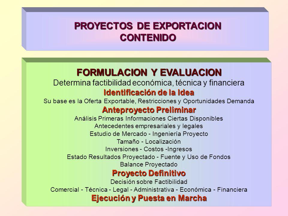 PROYECTOS DE EXPORTACION CONTENIDO FORMULACION Y EVALUACION Determina factibilidad económica, técnica y financiera Identificación de la Idea Su base e