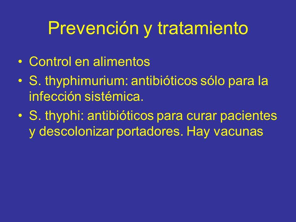 Prevención y tratamiento Control en alimentos S.