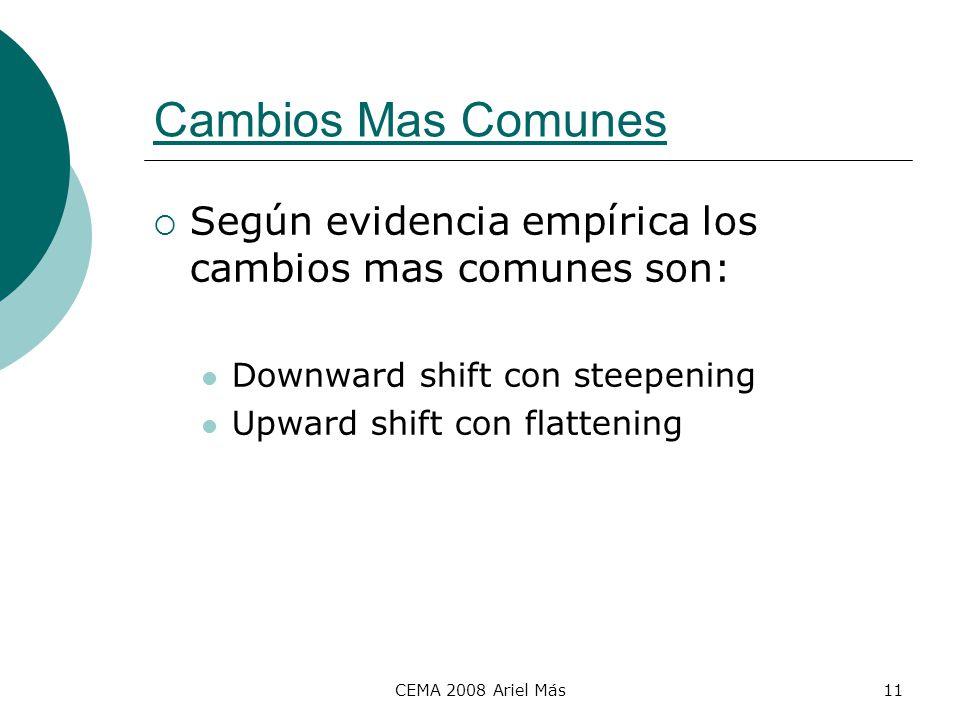 CEMA 2008 Ariel Más11 Cambios Mas Comunes Según evidencia empírica los cambios mas comunes son: Downward shift con steepening Upward shift con flatten
