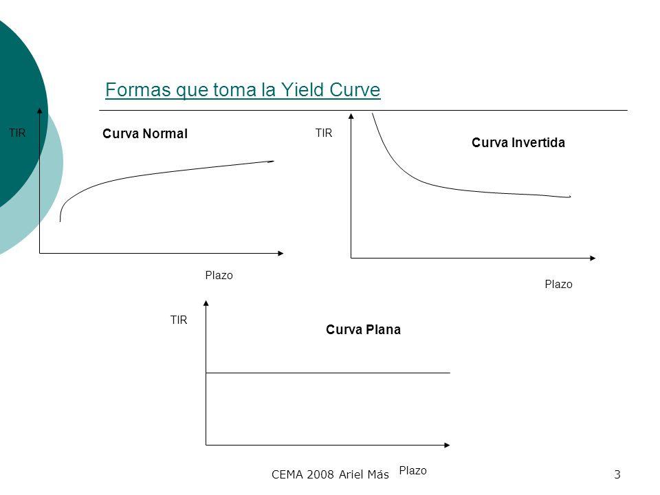 CEMA 2008 Ariel Más4 Teorías Económicas Preferencia por la liquidez Los bonos mas largos tienen mayores rendimientos porque inmovilizan los fondos de los inversores por más tiempo Mercados Segmentados El dinero es considerado un commodity y su precio (la tasa de interés) surge de la interacción entre oferta y demanda Expectativas La curva es el reflejo del consenso de las expectativas sobre la tasa de interés