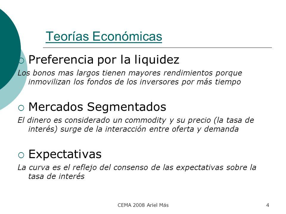 CEMA 2008 Ariel Más4 Teorías Económicas Preferencia por la liquidez Los bonos mas largos tienen mayores rendimientos porque inmovilizan los fondos de