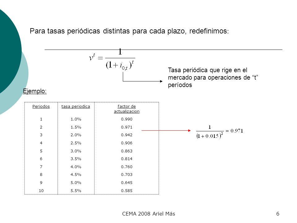 CEMA 2008 Ariel Más6 Para tasas periódicas distintas para cada plazo, redefinimos : Tasa periódica que rige en el mercado para operaciones de t períod