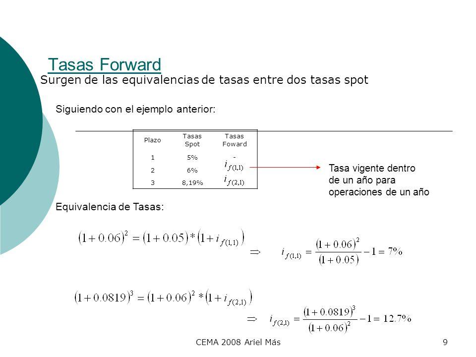 CEMA 2008 Ariel Más9 Tasas Forward Surgen de las equivalencias de tasas entre dos tasas spot Siguiendo con el ejemplo anterior: Plazo Tasas Spot Tasas