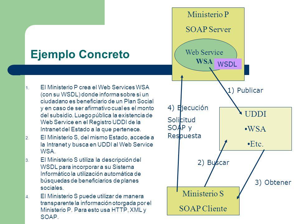 Ejemplo Concreto 1. El Ministerio P crea el Web Services WSA (con su WSDL) donde informa sobre si un ciudadano es beneficiario de un Plan Social y en