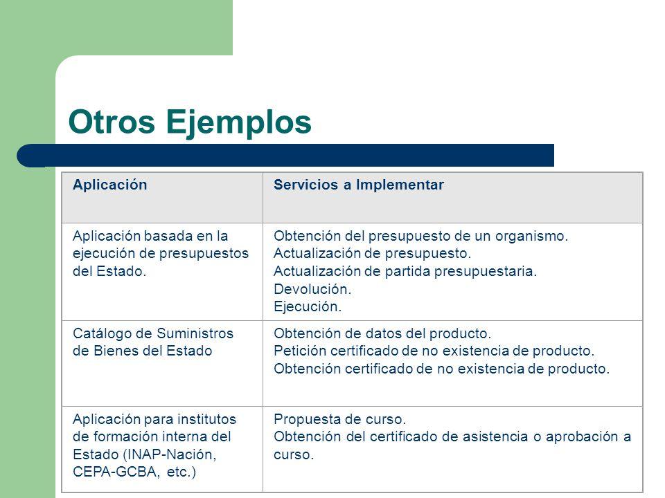 Otros Ejemplos AplicaciónServicios a Implementar Aplicación basada en la ejecución de presupuestos del Estado. Obtención del presupuesto de un organis