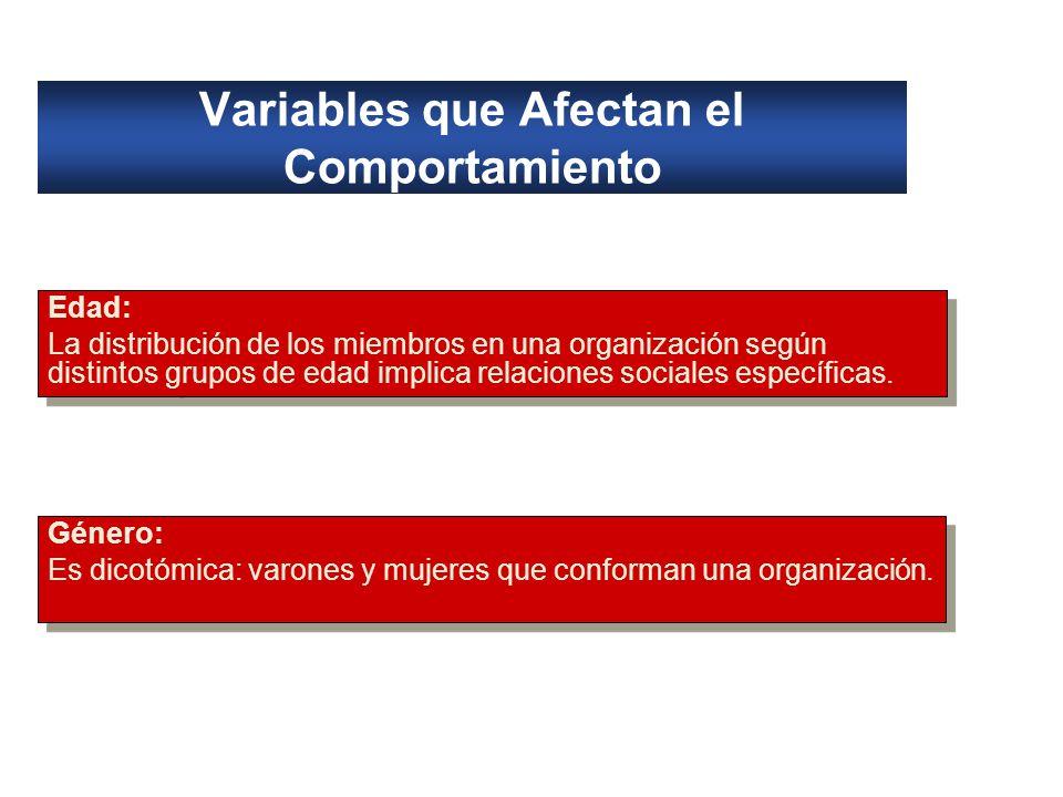 Variables que Afectan el Comportamiento Edad: La distribución de los miembros en una organización según distintos grupos de edad implica relaciones sociales específicas.