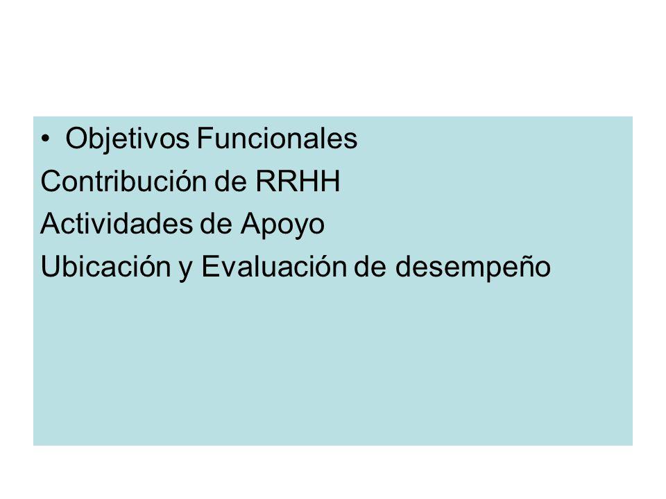 Objetivos Funcionales Contribución de RRHH Actividades de Apoyo Ubicación y Evaluación de desempeño