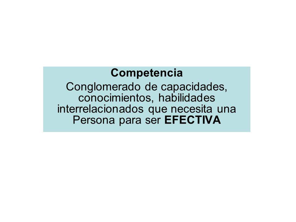 Competencia Conglomerado de capacidades, conocimientos, habilidades interrelacionados que necesita una Persona para ser EFECTIVA