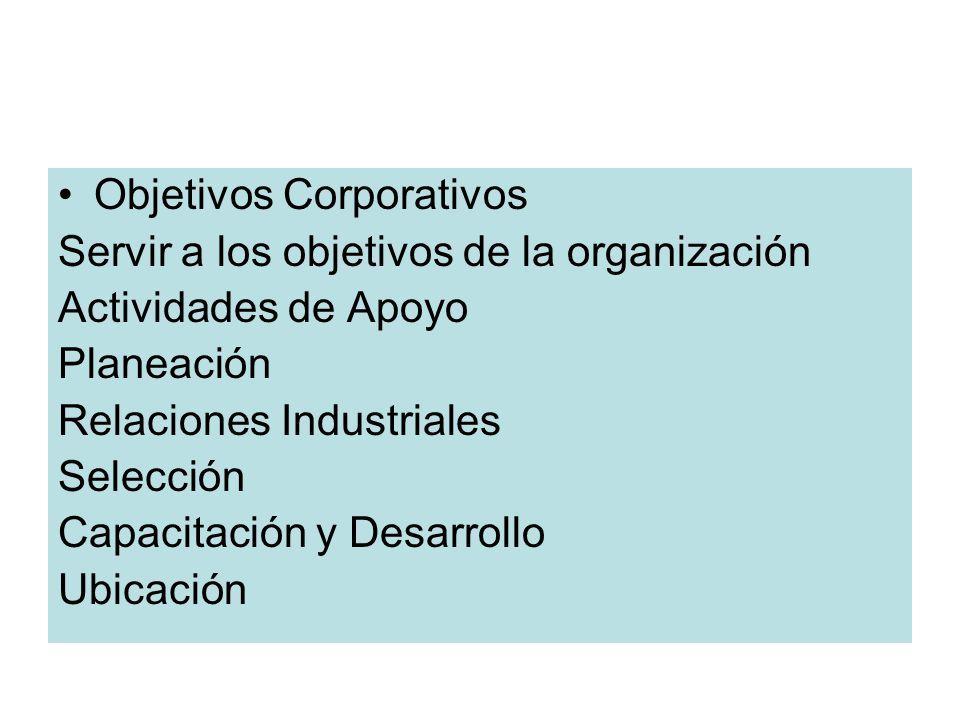 Objetivos Corporativos Servir a los objetivos de la organización Actividades de Apoyo Planeación Relaciones Industriales Selección Capacitación y Desarrollo Ubicación