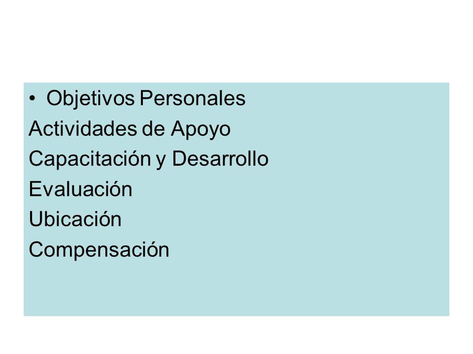 Objetivos Personales Actividades de Apoyo Capacitación y Desarrollo Evaluación Ubicación Compensación