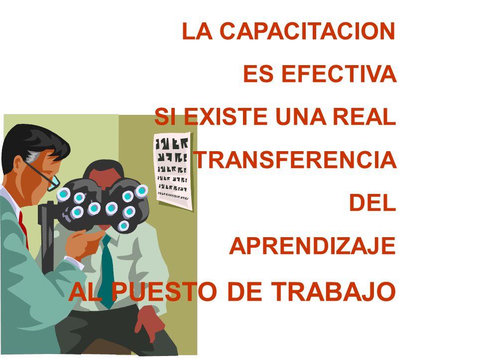 LA CAPACITACION ES EFECTIVA SI EXISTE UNA REAL TRANSFERENCIA DEL APRENDIZAJE AL PUESTO DE TRABAJO