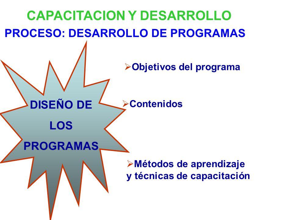 CAPACITACION Y DESARROLLO PROCESO: DESARROLLO DE PROGRAMAS Objetivos del programa Contenidos Métodos de aprendizaje y técnicas de capacitación DISEÑO DE LOS PROGRAMAS