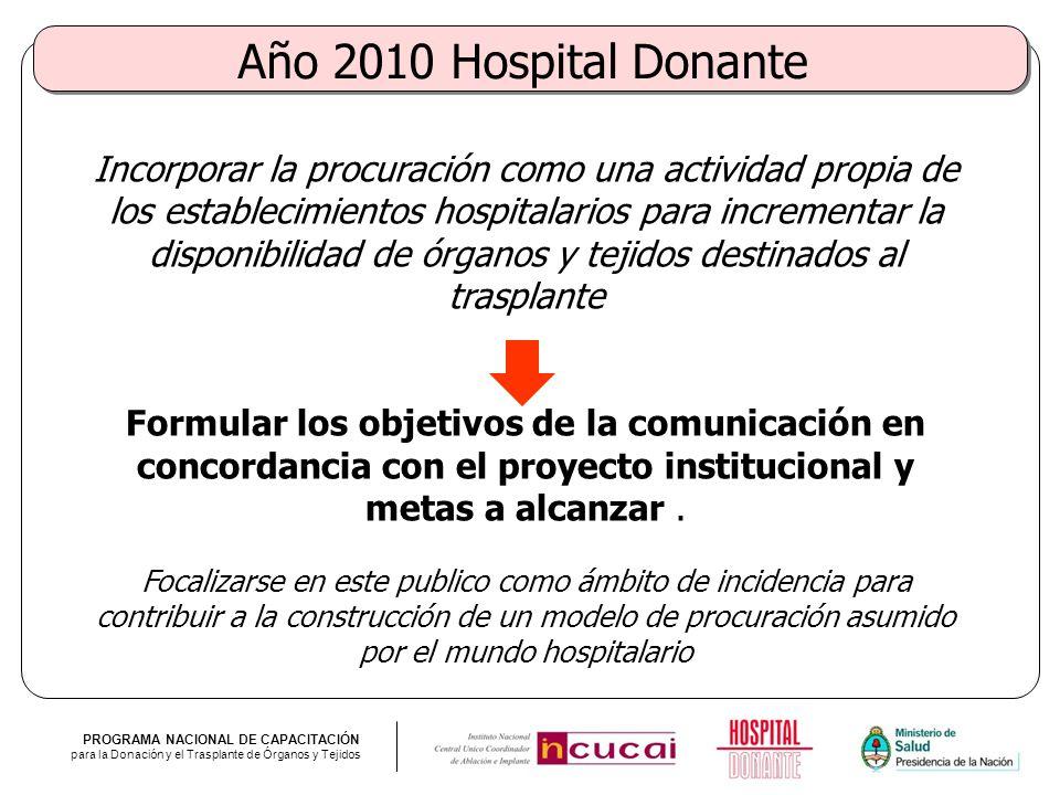 PROGRAMA NACIONAL DE CAPACITACIÓN para la Donación y el Trasplante de Órganos y Tejidos Año 2010 Hospital Donante Incorporar la procuración como una a