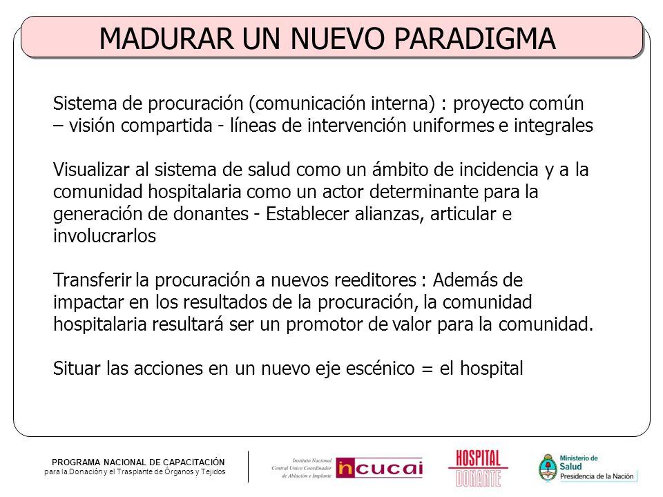 PROGRAMA NACIONAL DE CAPACITACIÓN para la Donación y el Trasplante de Órganos y Tejidos MADURAR UN NUEVO PARADIGMA Sistema de procuración (comunicació