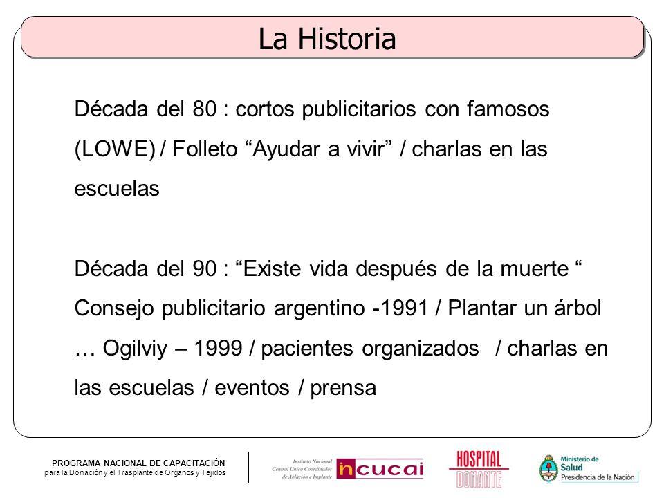 PROGRAMA NACIONAL DE CAPACITACIÓN para la Donación y el Trasplante de Órganos y Tejidos La Historia Década del 80 : cortos publicitarios con famosos (