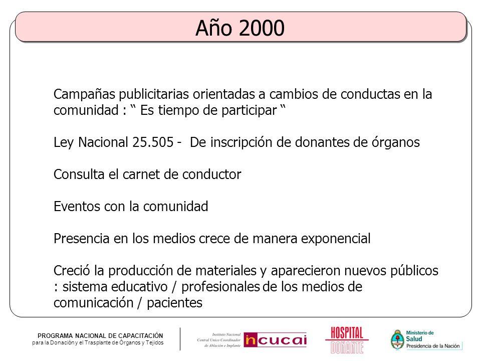 PROGRAMA NACIONAL DE CAPACITACIÓN para la Donación y el Trasplante de Órganos y Tejidos Año 2000 Campañas publicitarias orientadas a cambios de conduc
