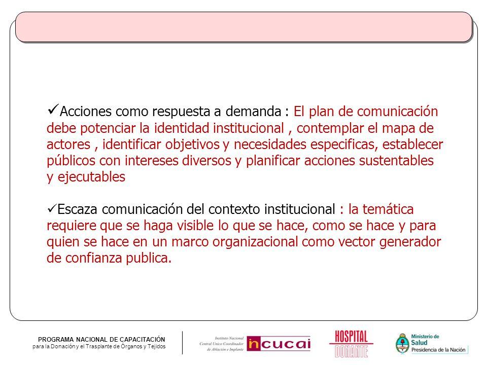 PROGRAMA NACIONAL DE CAPACITACIÓN para la Donación y el Trasplante de Órganos y Tejidos Acciones como respuesta a demanda : El plan de comunicación de