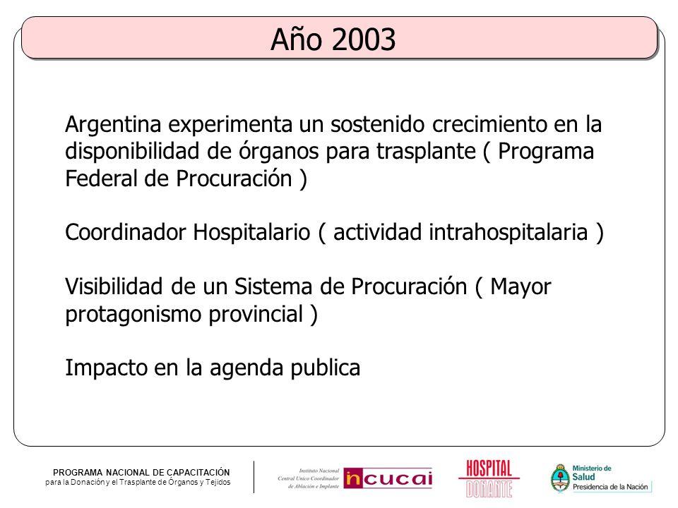 PROGRAMA NACIONAL DE CAPACITACIÓN para la Donación y el Trasplante de Órganos y Tejidos Año 2003 Argentina experimenta un sostenido crecimiento en la