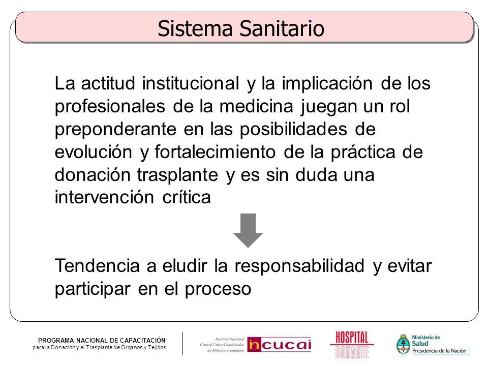 PROGRAMA NACIONAL DE CAPACITACIÓN para la Donación y el Trasplante de Órganos y Tejidos Sistema Sanitario La actitud institucional y la implicación de