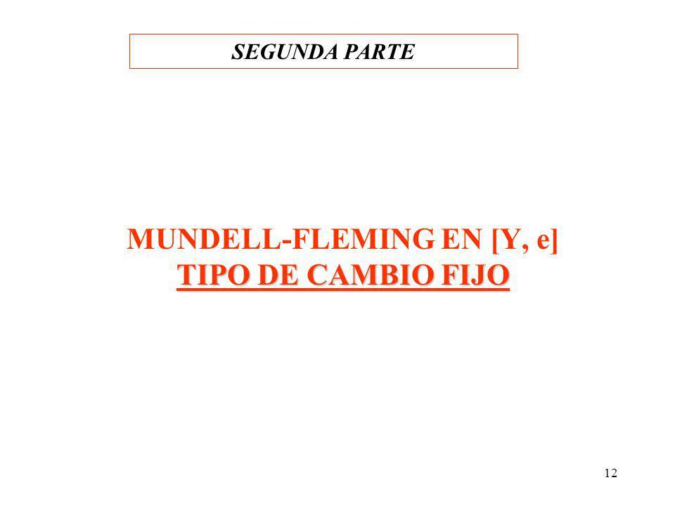 12 TIPO DE CAMBIO FIJO MUNDELL-FLEMING EN [Y, e] TIPO DE CAMBIO FIJO SEGUNDA PARTE