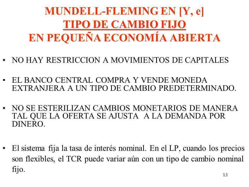 13 NO HAY RESTRICCION A MOVIMIENTOS DE CAPITALES EL BANCO CENTRAL COMPRA Y VENDE MONEDA EXTRANJERA A UN TIPO DE CAMBIO PREDETERMINADO. NO SE ESTERILIZ