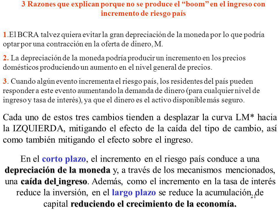 21 3 Razones que explican porque no se produce el boom en el ingreso con incremento de riesgo país 1.El BCRA talvez quiera evitar la gran depreciación