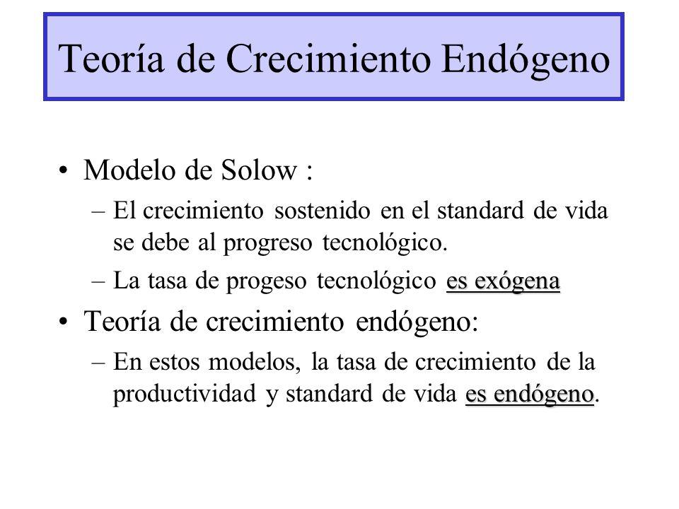 Teoría de Crecimiento Endógeno Modelo de Solow : –El crecimiento sostenido en el standard de vida se debe al progreso tecnológico.